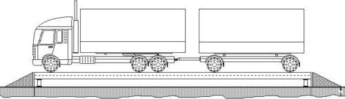 Автопоезд на автомобильных весах с пандусом, схема